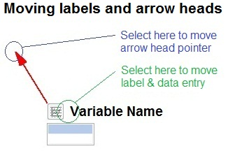 Moving Label and Arrow Head