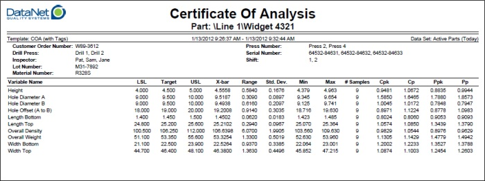 Datanet Quality Systems Knowledgebase :: Certificate Of Analysis